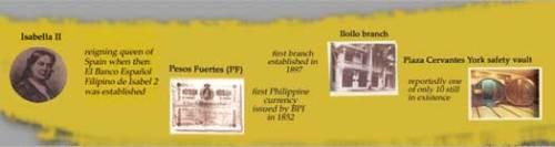 corporateinfo_history